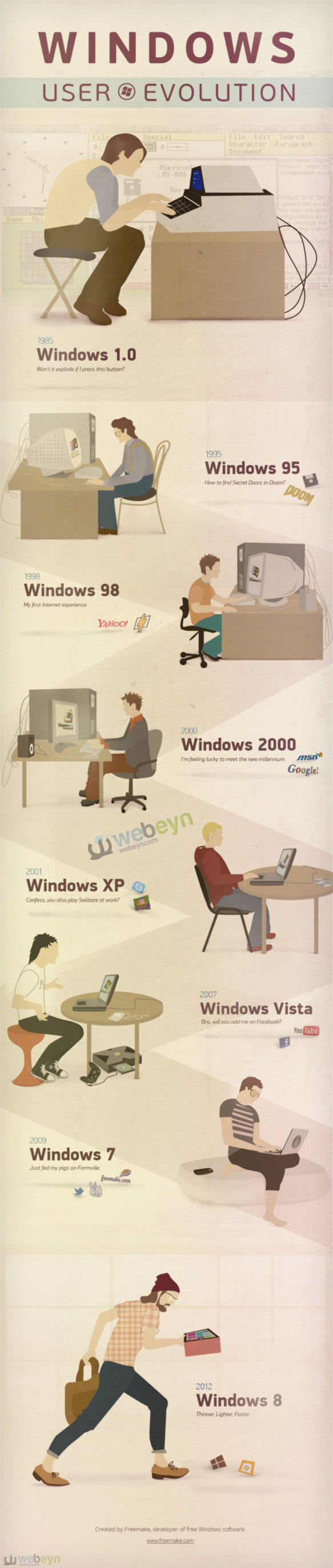 Windows infografiği