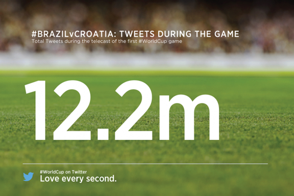12-2-milyon-tweet-webeyn
