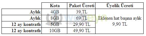 Turkcell_internet_2_webeyn