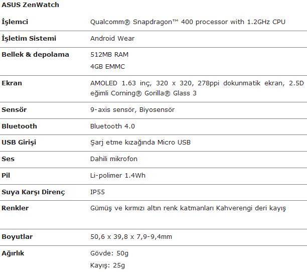 ASUS-ZenWatch-teknik-ozellikler-webeyn