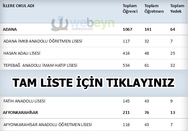 Fatih_tablet_dagitilacak_okullar_webeyn-kucuk
