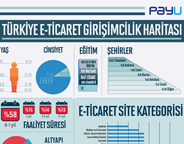 PayU_infografik-WEBEYN-kucuk
