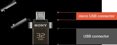 Sony-ikisi-bir-arada-USB-bellek-webeyn-3