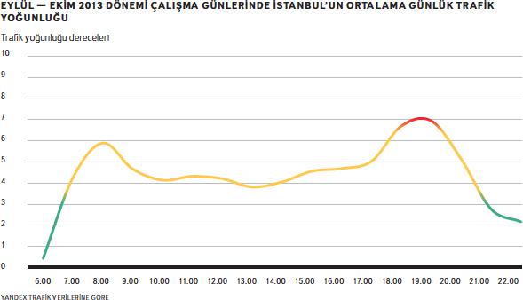 Yandex-istanbul-webeyn-4