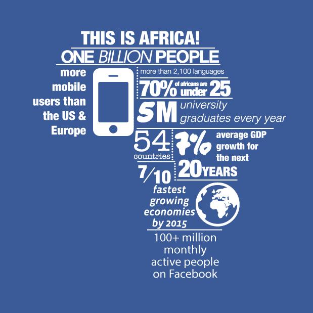 facebook-avrika-webeyn