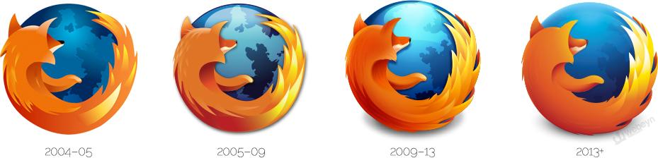 gecmisten-yeniye-Firefox-logolari-webeyn