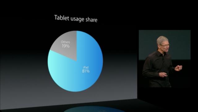 iPadler-pay