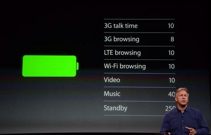 iPhone-5S-batarya-webeyn