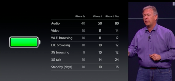 iPhone-6-pil-omru-webeyn
